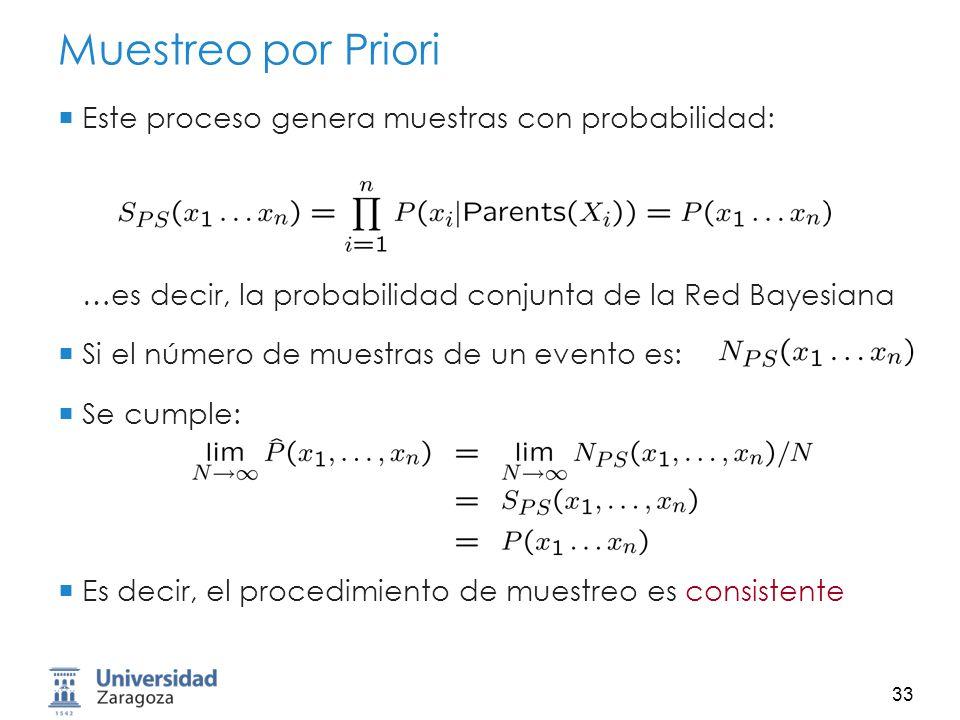 34 Ejemplo Obtenemos un conjunto de muestras de la RB: +c, -s, +r, +w +c, +s, +r, +w -c, +s, +r, -w +c, -s, +r, +w -c, -s, -r, +w Si queremos conocer P(W) Tenemos cuentas Normalizamos para sacar P(W) = Se aproximará a la distribución real con más muestras Rápido: si tenemos poco tiempo, podemos usar menos muestras, a costa de la precisión de la aproximación Cloudy Sprinkler Rain WetGrass C S R W