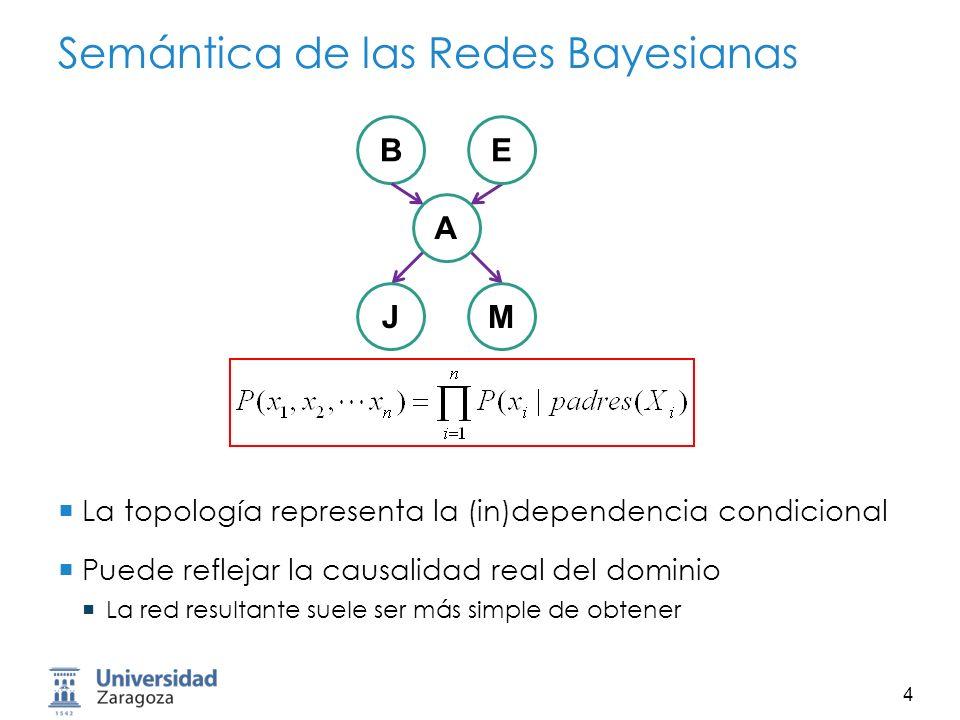 5 Correlación no implica Causalidad Si observamos que existe correlación entre A y B, es decir, no son independientes: ¿A causa B.
