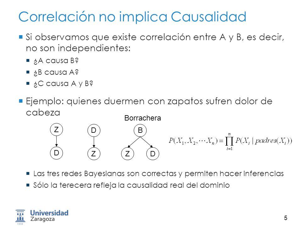 6 Construcción de una Red Bayesiana Algoritmo de construcción: 1.Nodos: Determinar el conjunto de variables necesarias para modelar el problema y ordenarlas {X 1,...