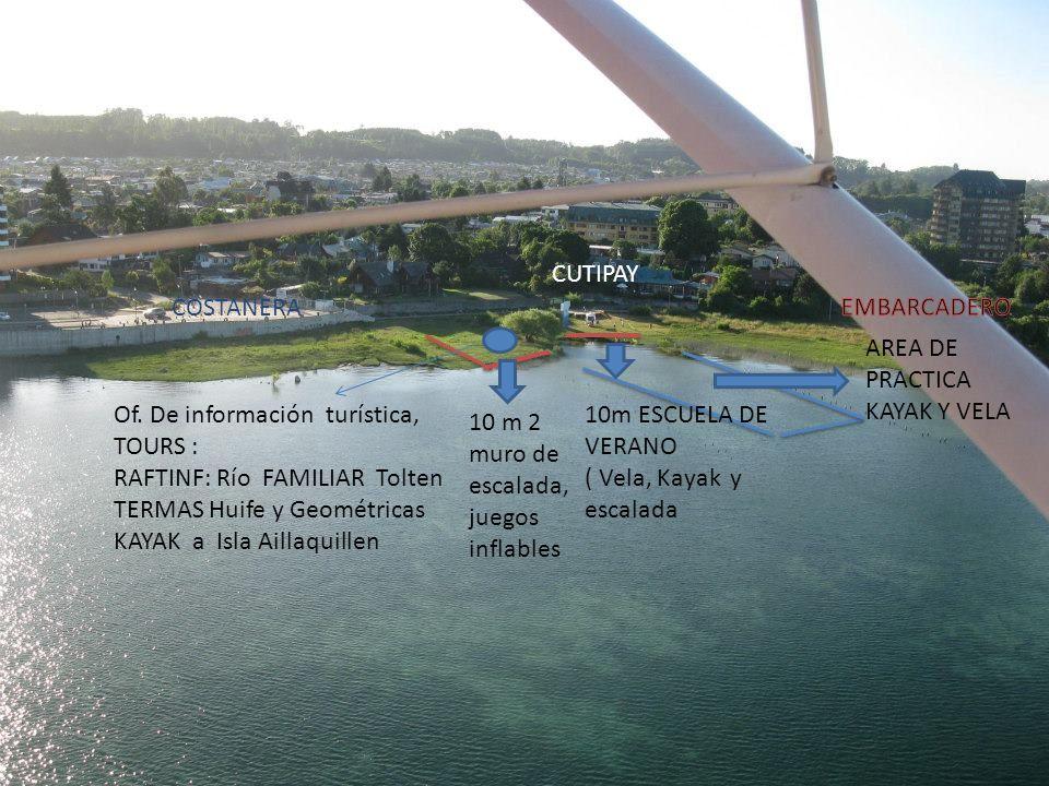 AREA DE PRACTICA KAYAK Y VELA 10 m 2 muro de escalada, juegos inflables 10m ESCUELA DE VERANO ( Vela, Kayak y escalada Of. De información turística, T