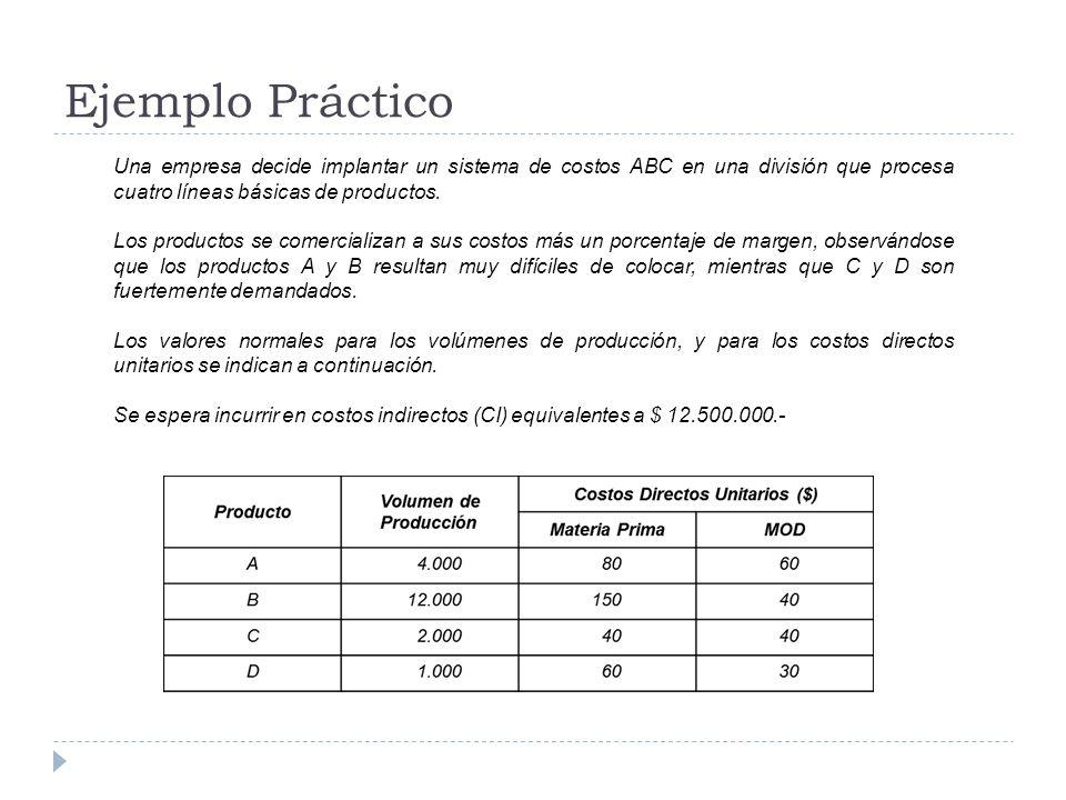 Ejemplo Práctico Una empresa decide implantar un sistema de costos ABC en una división que procesa cuatro líneas básicas de productos. Los productos s