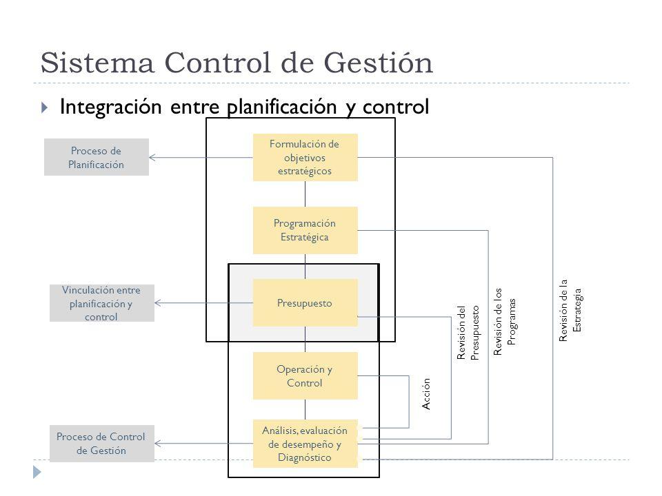 Sistema Control de Gestión Integración entre planificación y control Proceso de Planificación Formulación de objetivos estratégicos Programación Estra