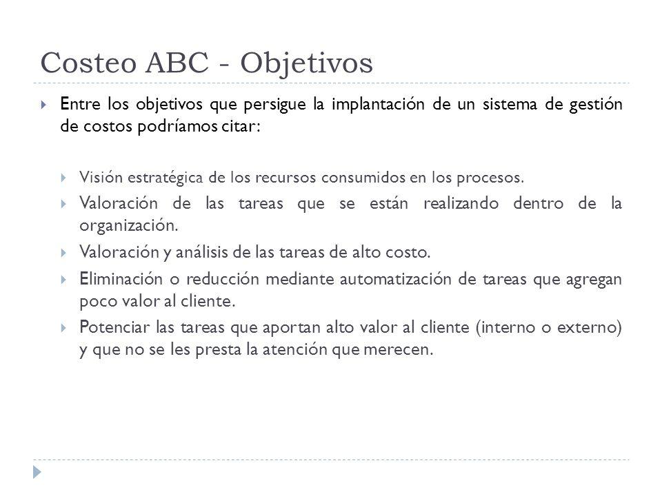 Costeo ABC - Objetivos Entre los objetivos que persigue la implantación de un sistema de gestión de costos podríamos citar: Visión estratégica de los