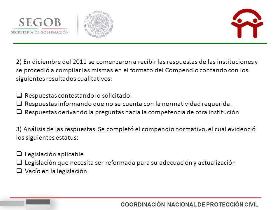 COORDINACIÓN NACIONAL DE PROTECCIÓN CIVIL 2) En diciembre del 2011 se comenzaron a recibir las respuestas de las instituciones y se procedió a compila