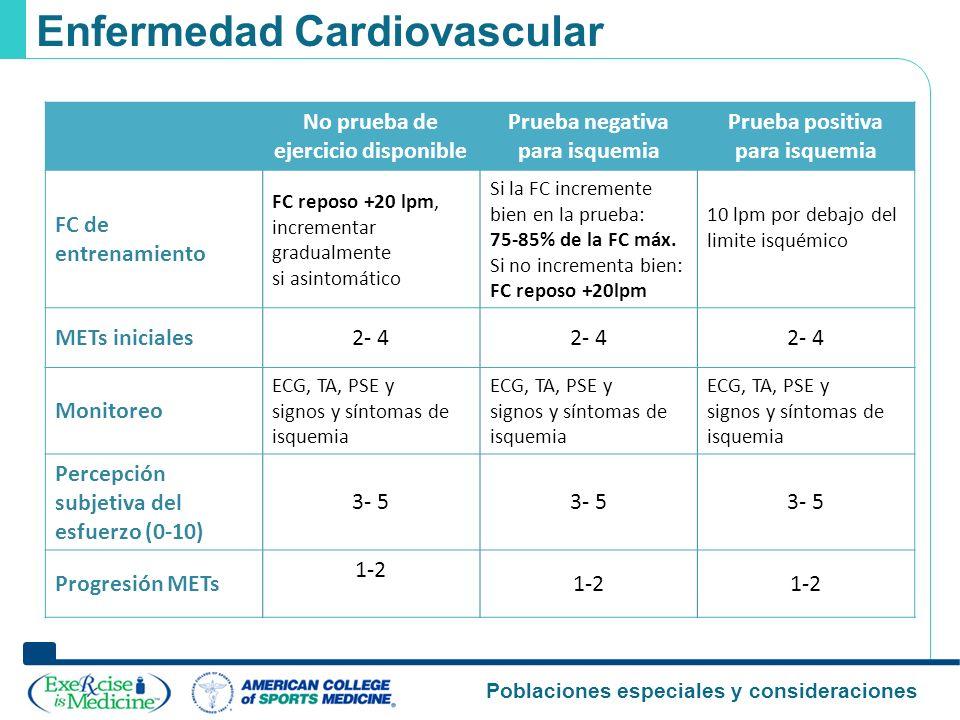 Poblaciones especiales y consideraciones Enfermedad Cardiovascular No prueba de ejercicio disponible Prueba negativa para isquemia Prueba positiva par
