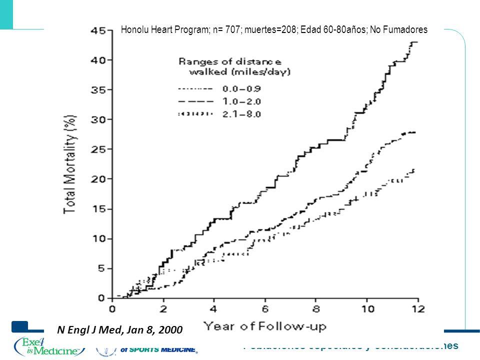 Poblaciones especiales y consideraciones N Engl J Med, Jan 8, 2000 Honolu Heart Program; n= 707; muertes=208; Edad 60-80años; No Fumadores