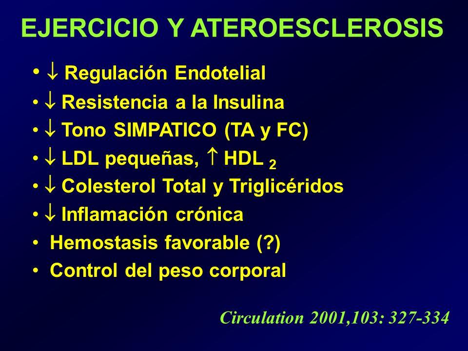 EJERCICIO Y ATEROESCLEROSIS Regulación Endotelial Resistencia a la Insulina Tono SIMPATICO (TA y FC) LDL pequeñas, HDL 2 Colesterol Total y Triglicéri