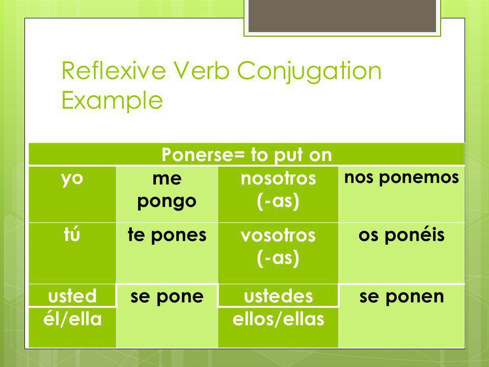 Reflexive Verb Conjugation Example Ponerse= to put on yome pongo nosotros (-as) nos ponemos túte ponesvosotros (-as) os ponéis ustedse poneustedesse ponen él/ellaellos/ellas