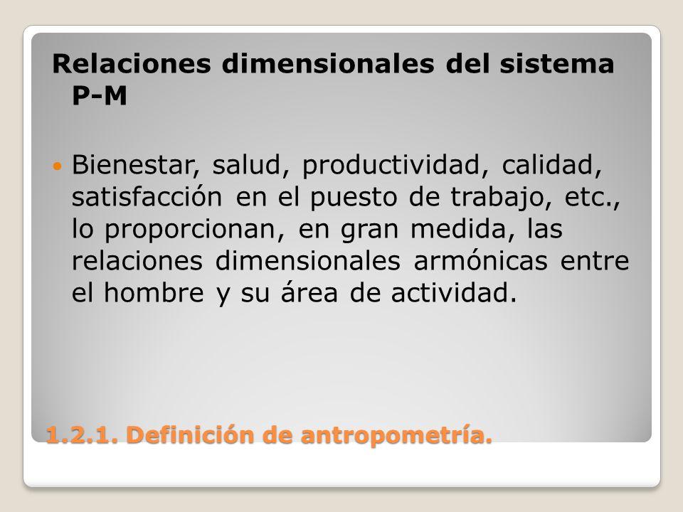 1.2.1. Definición de antropometría. 1.2.1. Definición de antropometría. Relaciones dimensionales del sistema P-M Bienestar, salud, productividad, cali