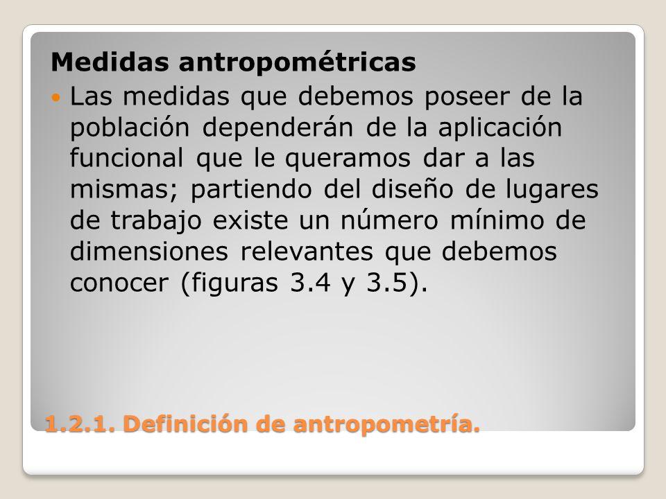 1.2.1. Definición de antropometría. 1.2.1. Definición de antropometría. Medidas antropométricas Las medidas que debemos poseer de la población depende