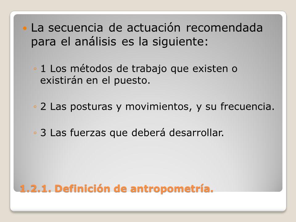 1.2.1. Definición de antropometría. 1.2.1. Definición de antropometría. La secuencia de actuación recomendada para el análisis es la siguiente: 1 Los