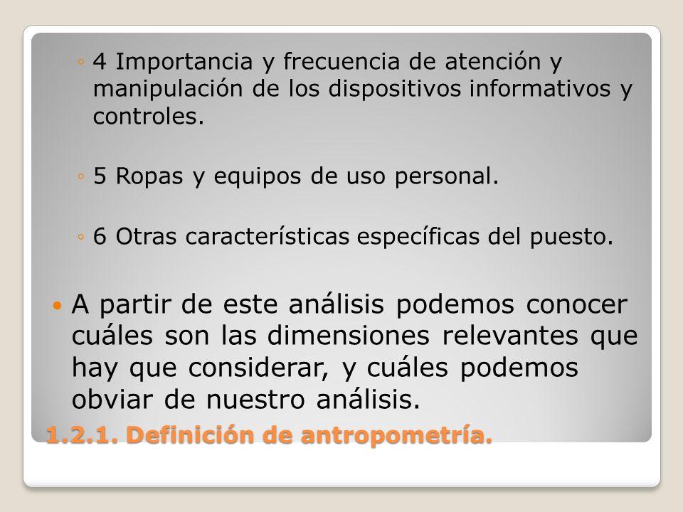 1.2.1. Definición de antropometría. 1.2.1. Definición de antropometría. 4 Importancia y frecuencia de atención y manipulación de los dispositivos info