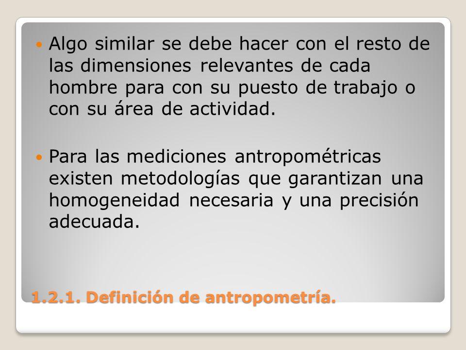1.2.1. Definición de antropometría. 1.2.1. Definición de antropometría. Algo similar se debe hacer con el resto de las dimensiones relevantes de cada
