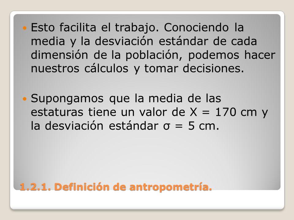 1.2.1. Definición de antropometría. 1.2.1. Definición de antropometría. Esto facilita el trabajo. Conociendo la media y la desviación estándar de cada