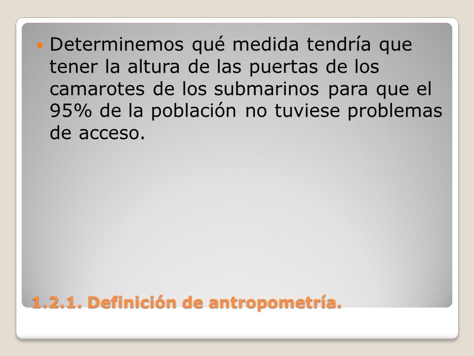 1.2.1. Definición de antropometría. 1.2.1. Definición de antropometría. Determinemos qué medida tendría que tener la altura de las puertas de los cama