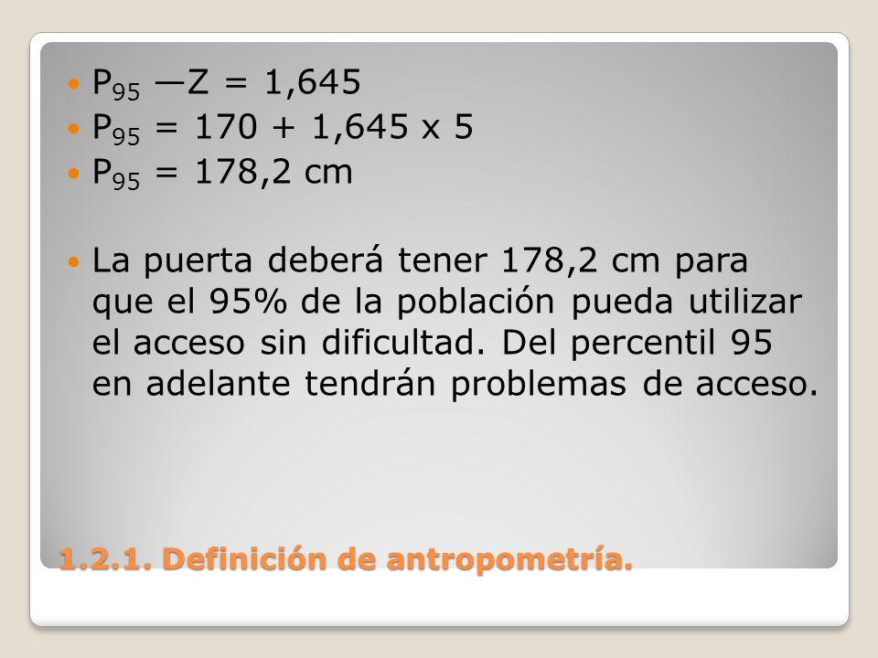 P 95 Z = 1,645 P 95 = 170 + 1,645 x 5 P 95 = 178,2 cm La puerta deberá tener 178,2 cm para que el 95% de la población pueda utilizar el acceso sin dif