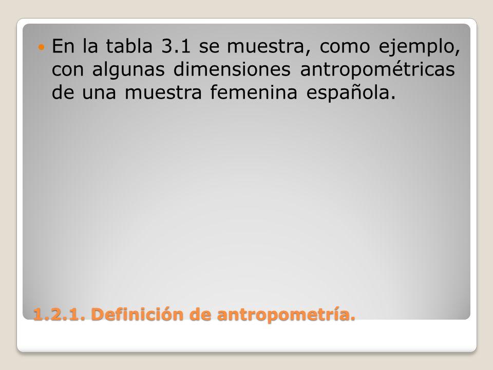 1.2.1. Definición de antropometría. 1.2.1. Definición de antropometría. En la tabla 3.1 se muestra, como ejemplo, con algunas dimensiones antropométri