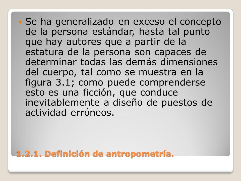 1.2.1. Definición de antropometría. 1.2.1. Definición de antropometría. Se ha generalizado en exceso el concepto de la persona estándar, hasta tal pun