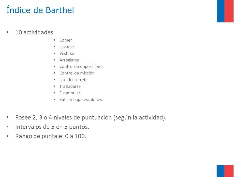 Índice de Barthel 10 actividades Comer Lavarse Vestirse Arreglarse Control de deposiciones Control de micción Uso del retrete Trasladarse Deambular Su