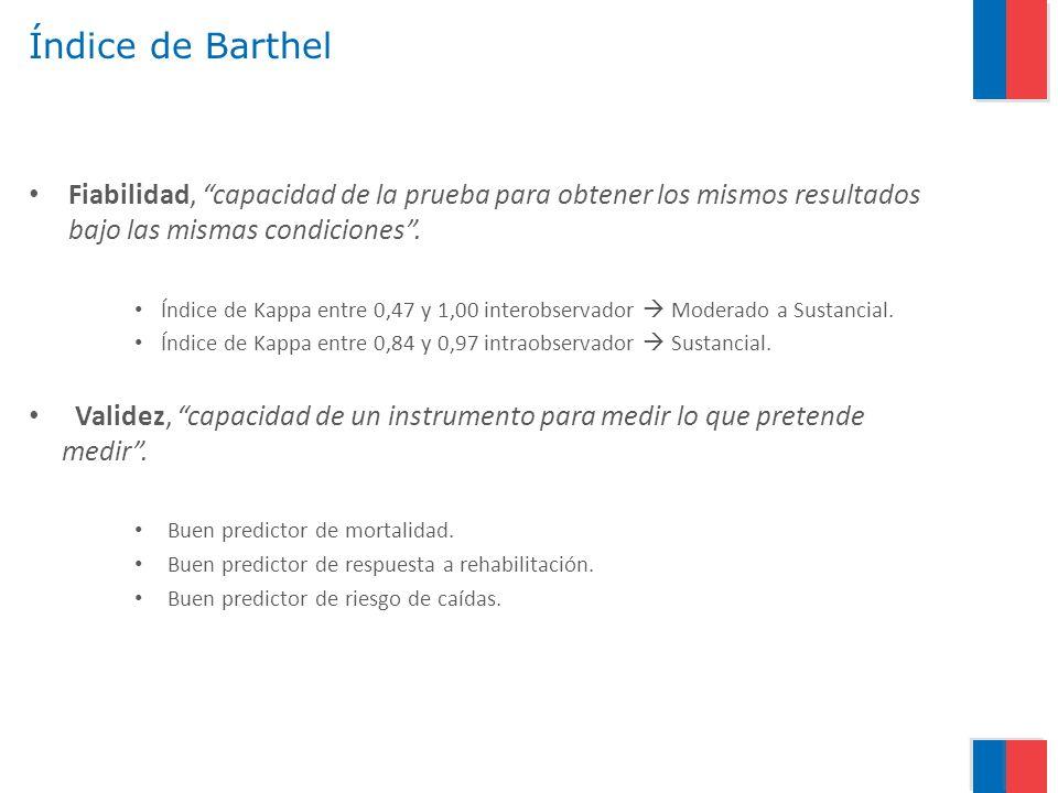 Índice de Barthel Fiabilidad, capacidad de la prueba para obtener los mismos resultados bajo las mismas condiciones. Índice de Kappa entre 0,47 y 1,00