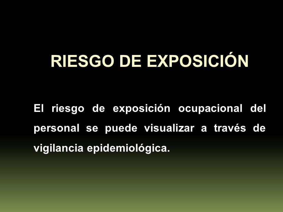 RIESGO DE EXPOSICIÓN El riesgo de exposición ocupacional del personal se puede visualizar a través de vigilancia epidemiológica.