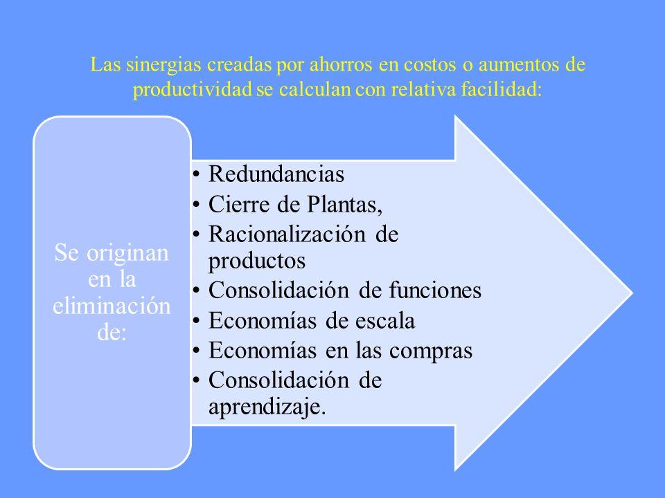 Las sinergias creadas por ahorros en costos o aumentos de productividad se calculan con relativa facilidad: Redundancias Cierre de Plantas, Racionaliz