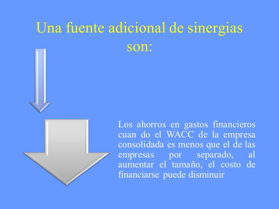 Una fuente adicional de sinergias son: Los ahorros en gastos financieros cuan do el WACC de la empresa consolidada es menos que el de las empresas por separado, al aumentar el tamaño, el costo de financiarse puede disminuir
