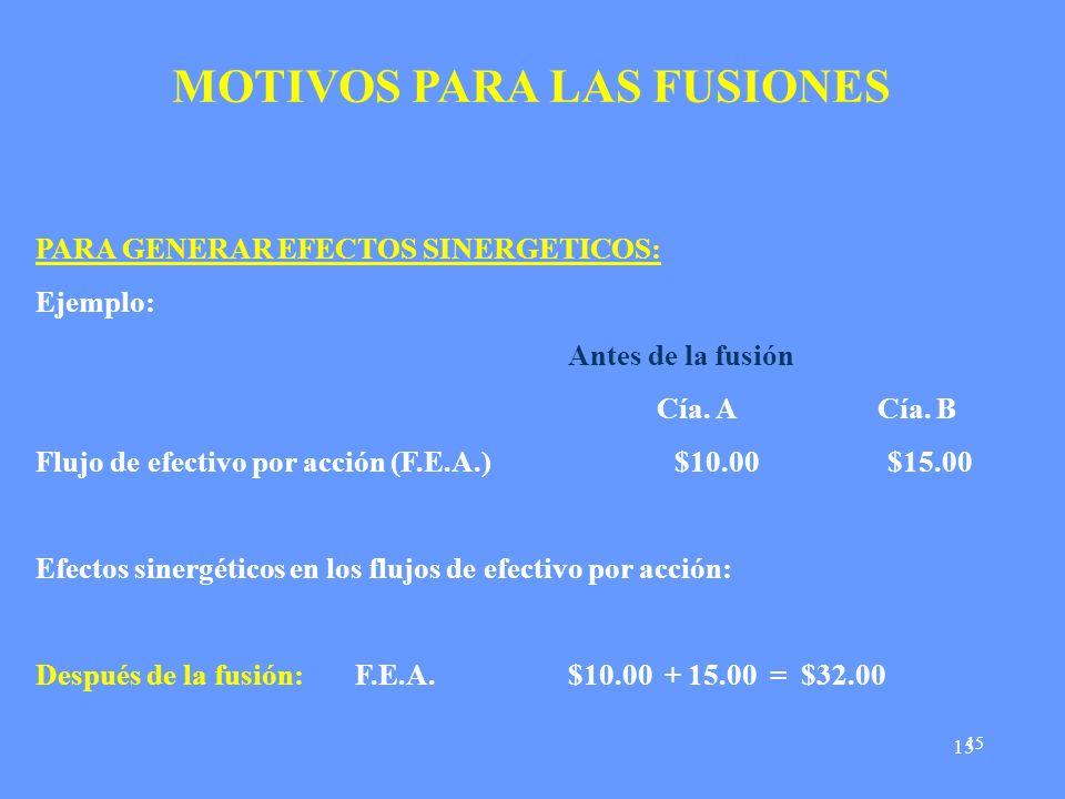 15 MOTIVOS PARA LAS FUSIONES PARA GENERAR EFECTOS SINERGETICOS: Ejemplo: Antes de la fusión Cía. A Cía. B Flujo de efectivo por acción (F.E.A.)$10.00$