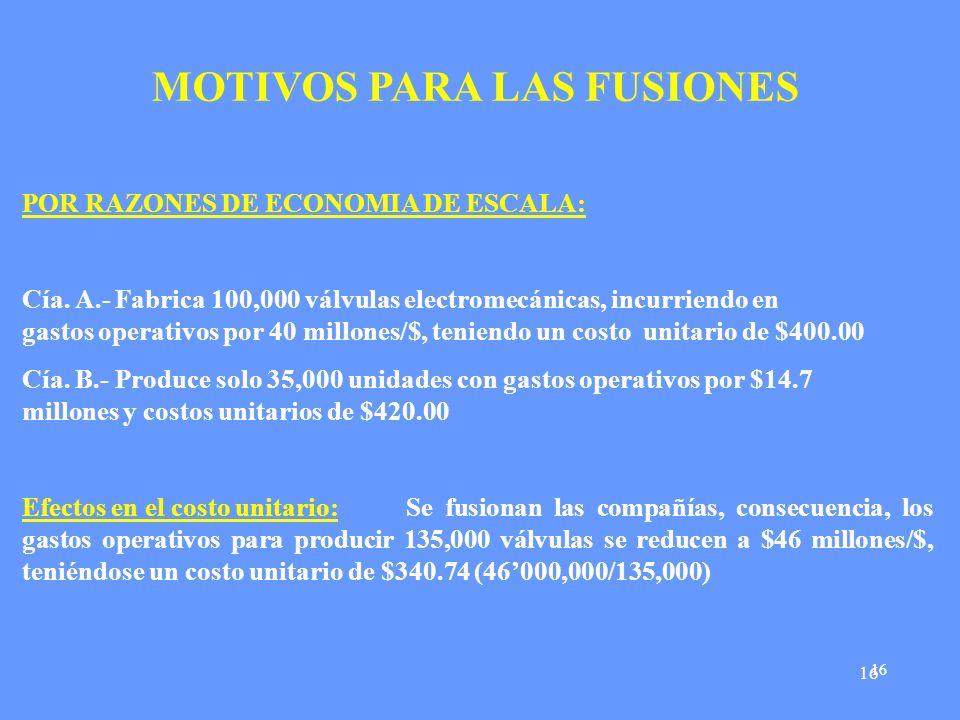 16 MOTIVOS PARA LAS FUSIONES POR RAZONES DE ECONOMIA DE ESCALA: Cía. A.- Fabrica 100,000 válvulas electromecánicas, incurriendo en gastos operativos p
