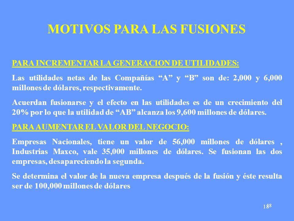 18 MOTIVOS PARA LAS FUSIONES PARA INCREMENTAR LA GENERACION DE UTILIDADES: Las utilidades netas de las Compañías A y B son de: 2,000 y 6,000 millones de dólares, respectivamente.