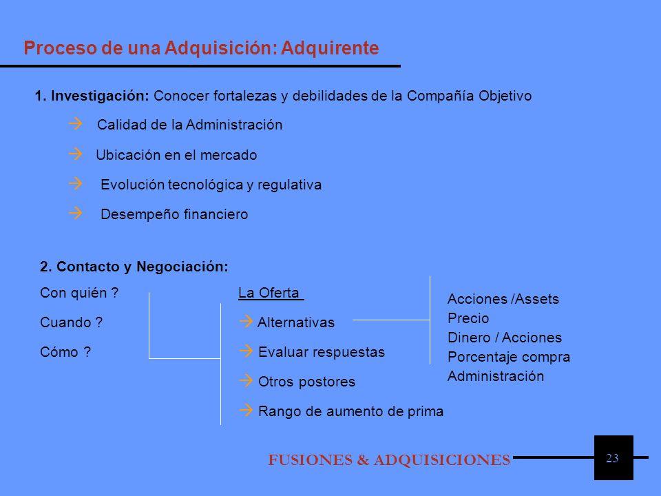 23 Proceso de una Adquisición: Adquirente FUSIONES & ADQUISICIONES 1. Investigación: Conocer fortalezas y debilidades de la Compañía Objetivo Calidad