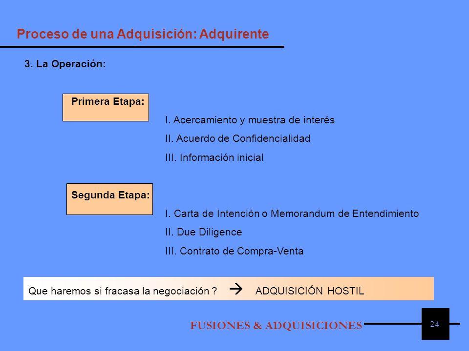 24 Proceso de una Adquisición: Adquirente FUSIONES & ADQUISICIONES 3. La Operación: Primera Etapa: I. Acercamiento y muestra de interés II. Acuerdo de
