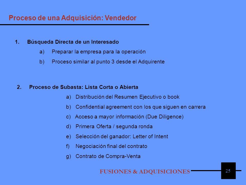25 Proceso de una Adquisición: Vendedor FUSIONES & ADQUISICIONES 1.Búsqueda Directa de un Interesado a)Preparar la empresa para la operación b)Proceso