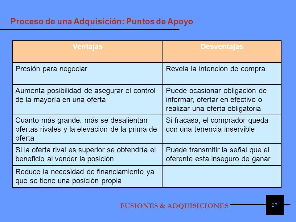 27 Proceso de una Adquisición: Puntos de Apoyo FUSIONES & ADQUISICIONES VentajasDesventajas Presión para negociarRevela la intención de compra Aumenta