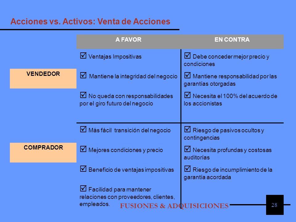28 Acciones vs. Activos: Venta de Acciones FUSIONES & ADQUISICIONES A FAVOREN CONTRA Ventajas Impositivas Debe conceder mejor precio y condiciones VEN