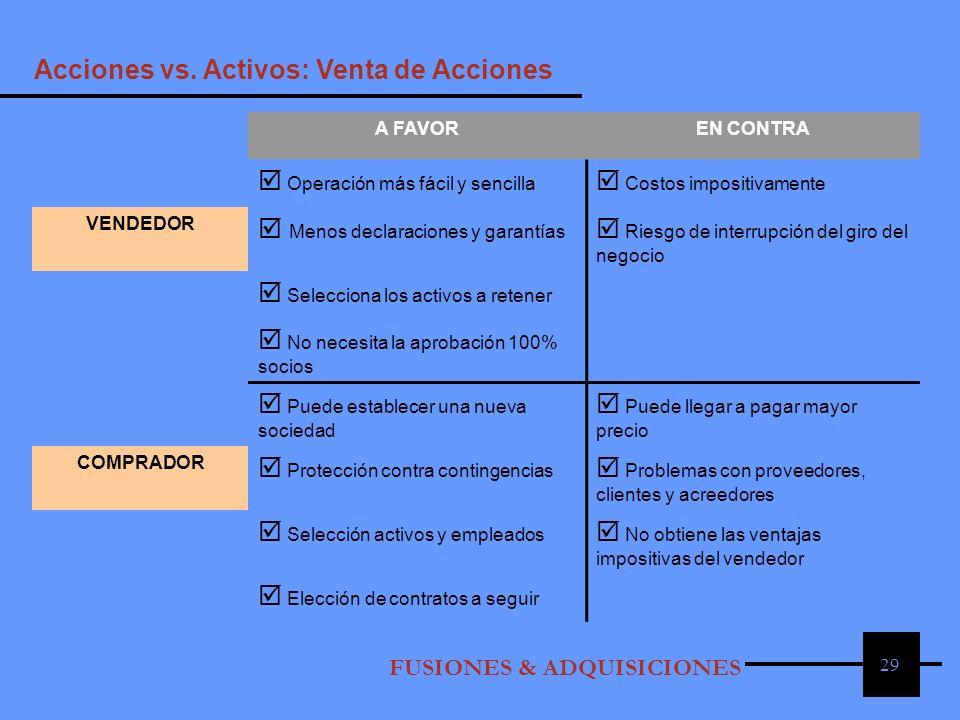 29 FUSIONES & ADQUISICIONES Acciones vs. Activos: Venta de Acciones A FAVOREN CONTRA Operación más fácil y sencilla Costos impositivamente VENDEDOR Me