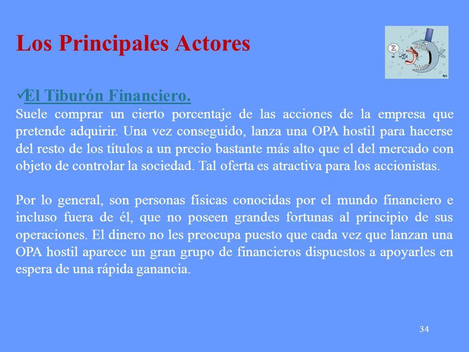34 Los Principales Actores El Tiburón Financiero.