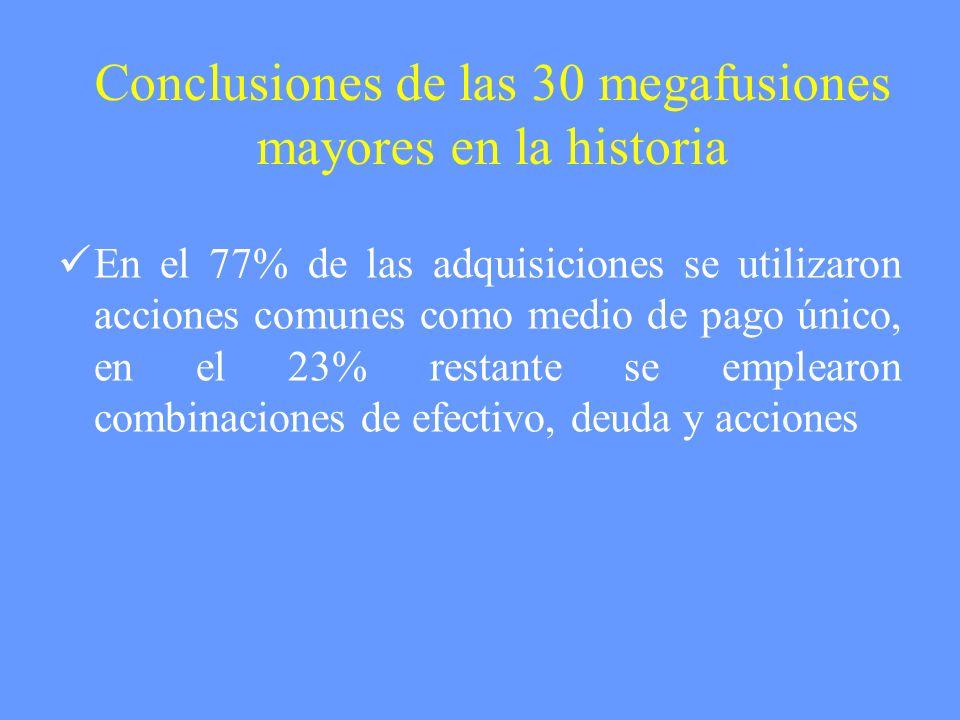 Conclusiones de las 30 megafusiones mayores en la historia En el 77% de las adquisiciones se utilizaron acciones comunes como medio de pago único, en el 23% restante se emplearon combinaciones de efectivo, deuda y acciones