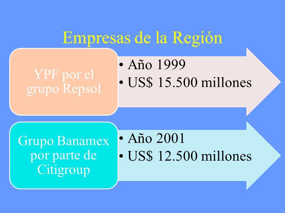 Empresas de la Región Año 1999 US$ 15.500 millones YPF por el grupo Repsol Año 2001 US$ 12.500 millones Grupo Banamex por parte de Citigroup