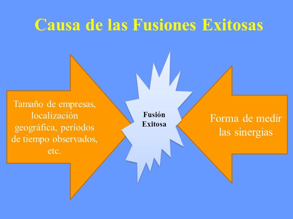 Causa de las Fusiones Exitosas Tamaño de empresas, localización geográfica, períodos de tiempo observados, etc. Forma de medir las sinergias Fusión Ex