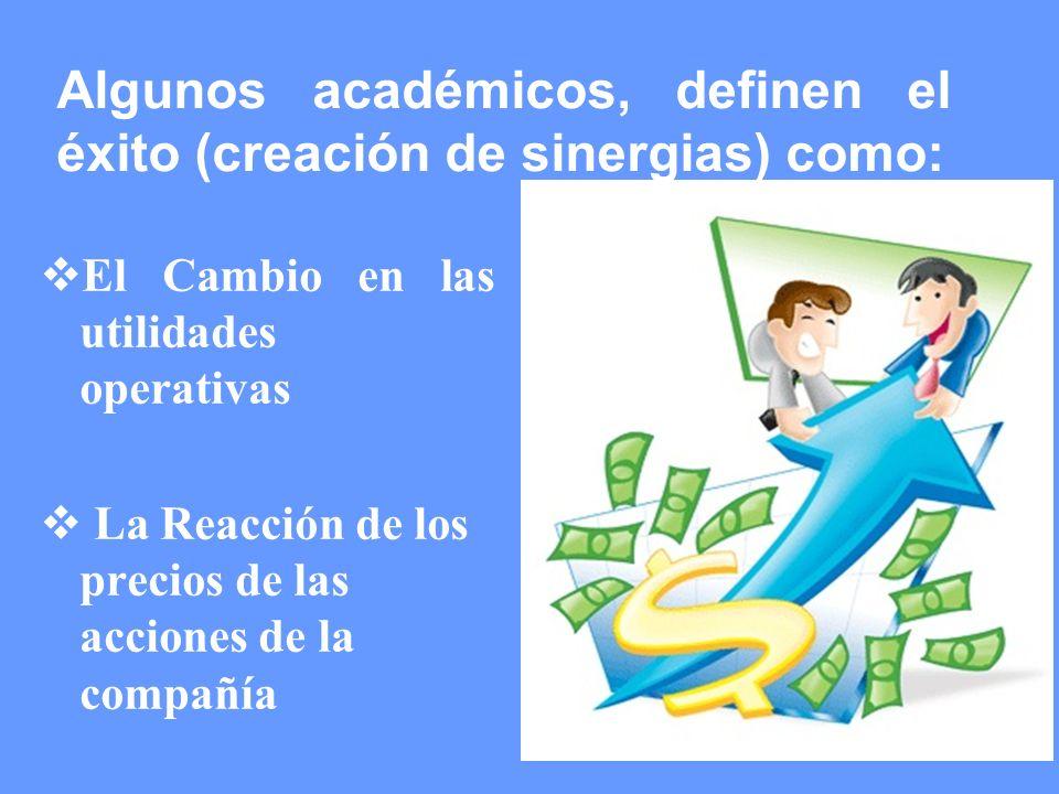 El Cambio en las utilidades operativas La Reacción de los precios de las acciones de la compañía Algunos académicos, definen el éxito (creación de sin