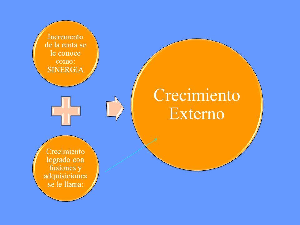 Incremento de la renta se le conoce como: SINERGIA Crecimiento logrado con fusiones y adquisiciones se le llama: Crecimiento Externo