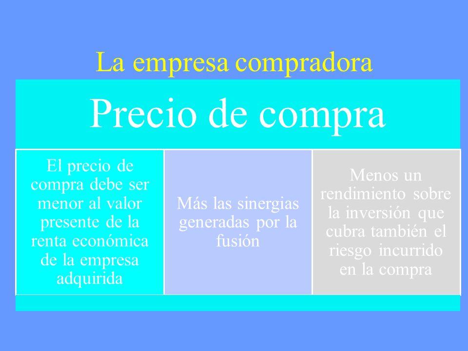 La empresa compradora Precio de compra El precio de compra debe ser menor al valor presente de la renta económica de la empresa adquirida Más las sine