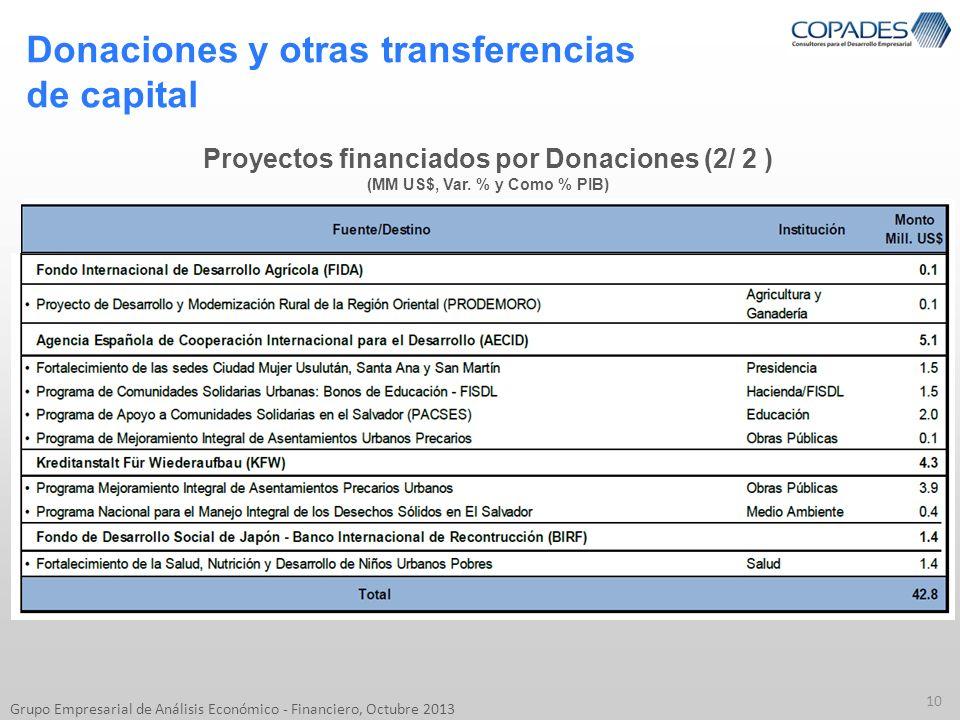 Donaciones y otras transferencias de capital 10 Grupo Empresarial de Análisis Económico - Financiero, Octubre 2013 Proyectos financiados por Donacione