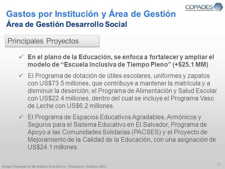 Gastos por Institución y Área de Gestión 15 Grupo Empresarial de Análisis Económico - Financiero, Octubre 2013 Área de Gestión Desarrollo Social En el