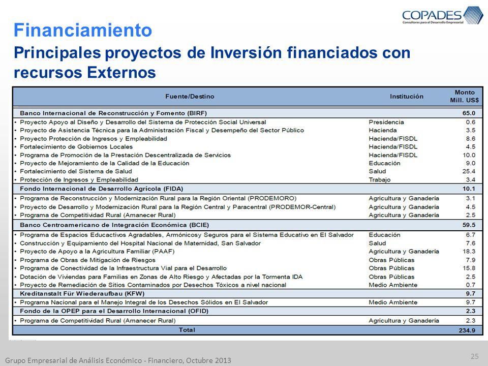 Financiamiento 25 Grupo Empresarial de Análisis Económico - Financiero, Octubre 2013 Principales proyectos de Inversión financiados con recursos Exter