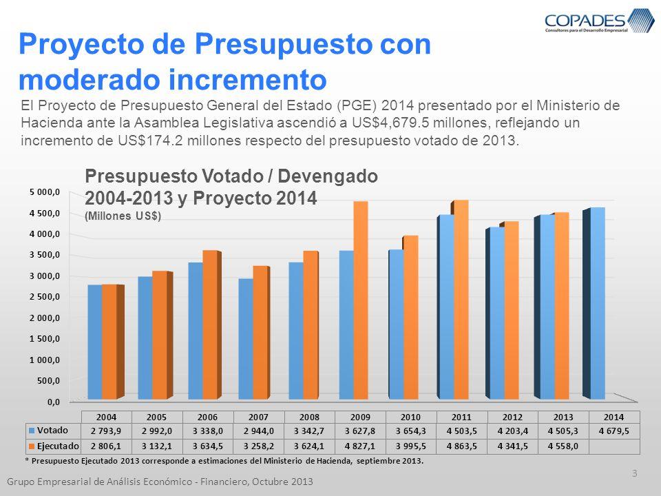 Proyecto de Presupuesto con moderado incremento 3 Grupo Empresarial de Análisis Económico - Financiero, Octubre 2013 El Proyecto de Presupuesto Genera