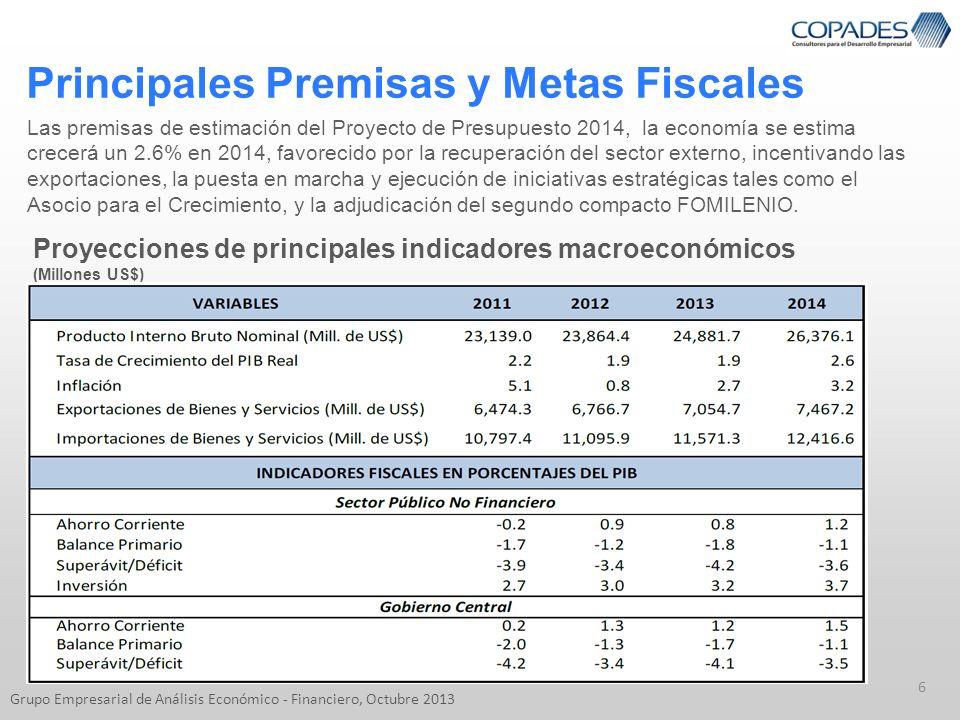 Principales Premisas y Metas Fiscales 6 Grupo Empresarial de Análisis Económico - Financiero, Octubre 2013 Las premisas de estimación del Proyecto de
