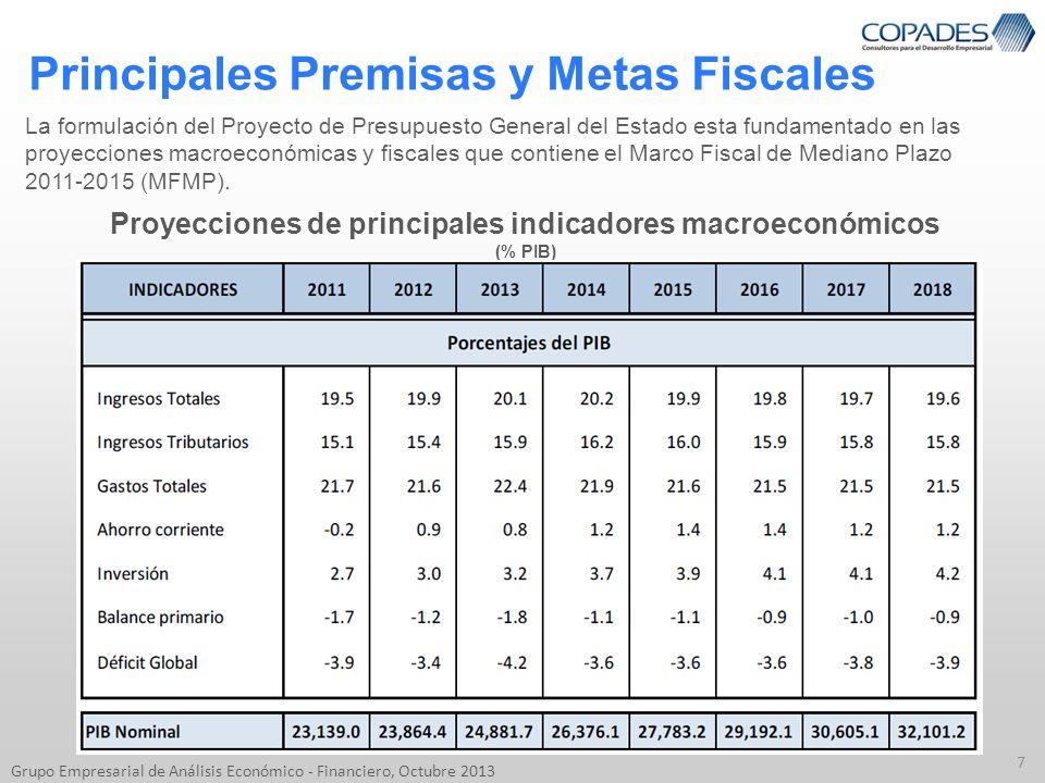 Principales Premisas y Metas Fiscales 7 Grupo Empresarial de Análisis Económico - Financiero, Octubre 2013 La formulación del Proyecto de Presupuesto