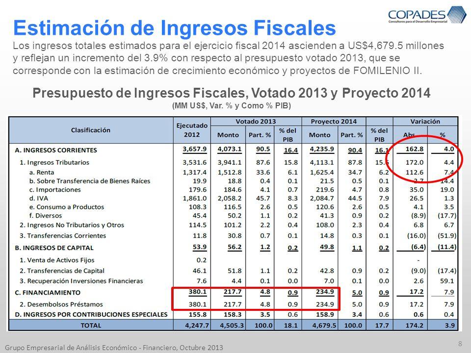Estimación de Ingresos Fiscales 8 Grupo Empresarial de Análisis Económico - Financiero, Octubre 2013 Los ingresos totales estimados para el ejercicio